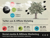 04_affiltae_marketing_and_business.__thumbnail