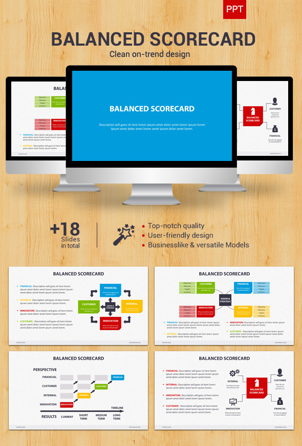 Balanced Scorecard Powerpoint Graphicriver