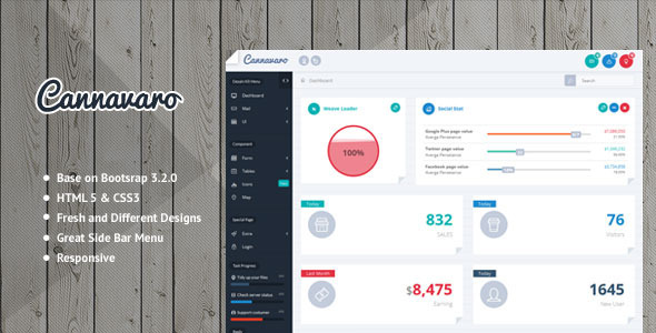 ThemeForest Cannavaro Notepad Memo Admin Dashboard Template 8967421