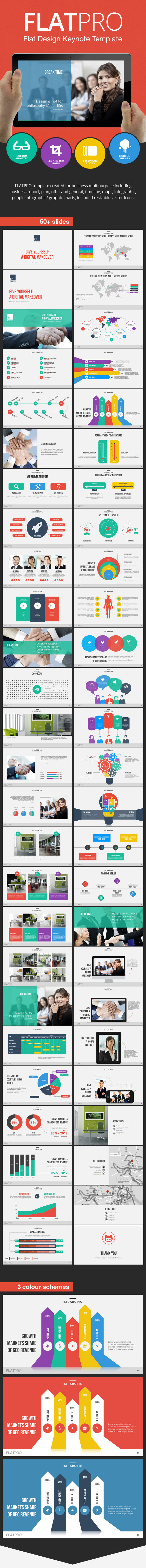 GraphicRiver FlatPro Keynote Presentation Template 8998531