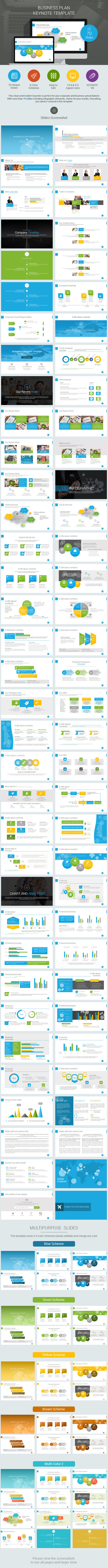 GraphicRiver Business Plan Keynote Template 9028893