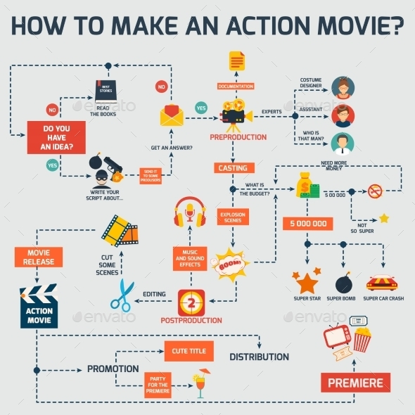 Action Movie Infographic Set