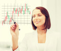 businesswoman drawing forex chart in the air - PhotoDune Item for Sale