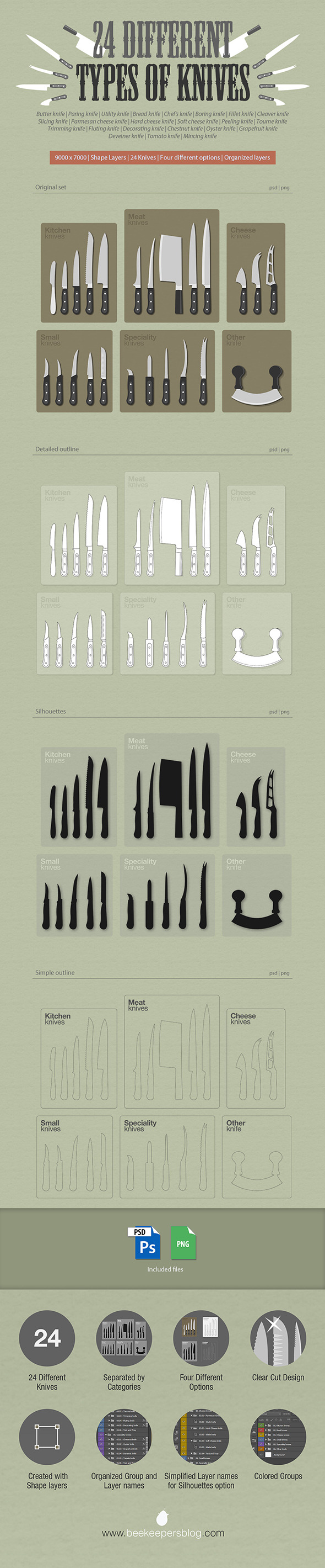 GraphicRiver 24 Different Types of Knives 9066732