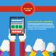 Responsive Web Design Concept - GraphicRiver Item for Sale