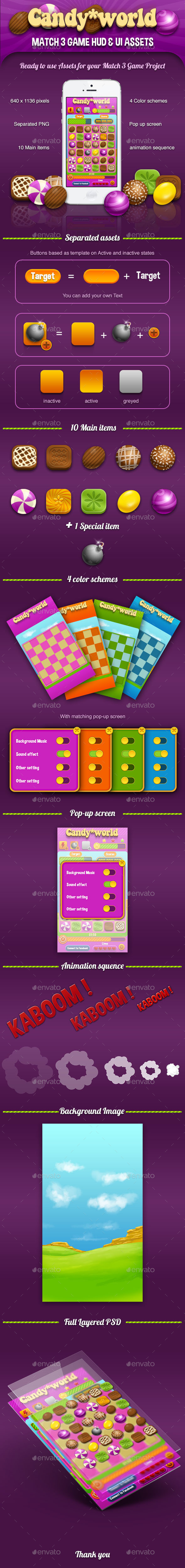 GraphicRiver Candy World Match 3 Game Kits and GUI Assets 9081467