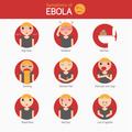 Infographics symptoms of Ebola virus - PhotoDune Item for Sale