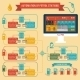 Infographics Automation of Petrol Stations - GraphicRiver Item for Sale