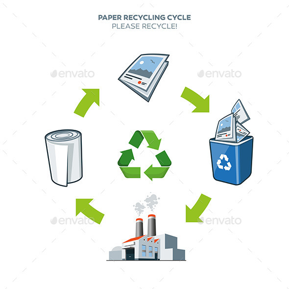 GraphicRiver Paper Recycling Cycle Illustration 9184123