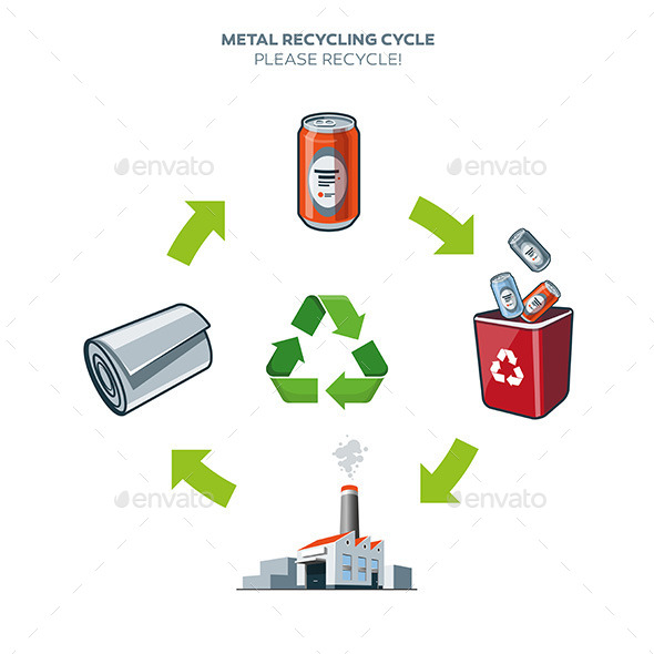 GraphicRiver Metal Recycling Cycle Illustration 9184129
