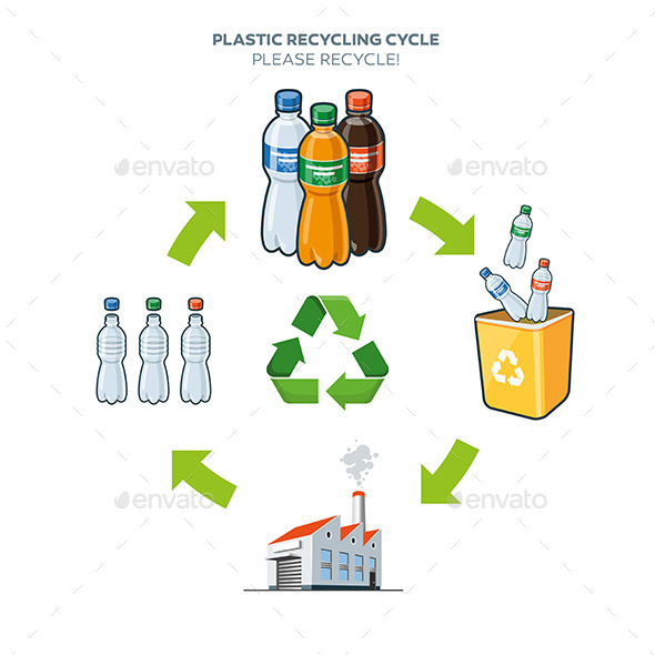 GraphicRiver Plastic Recycling Cycle Illustration 9184317