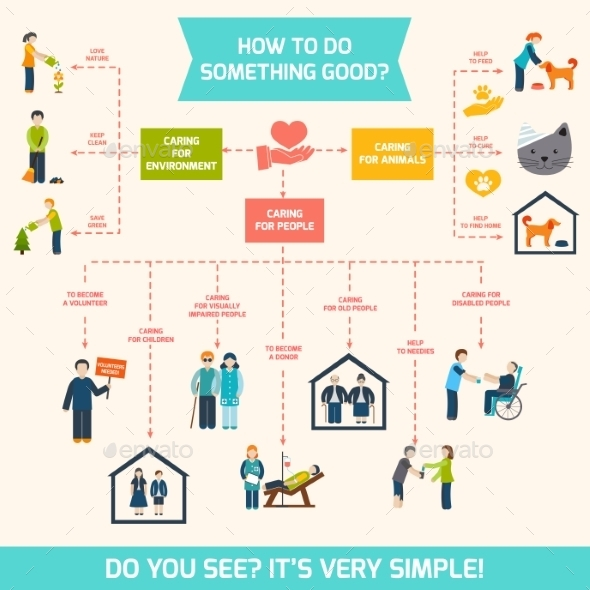 GraphicRiver Social Care Infographics 9195480