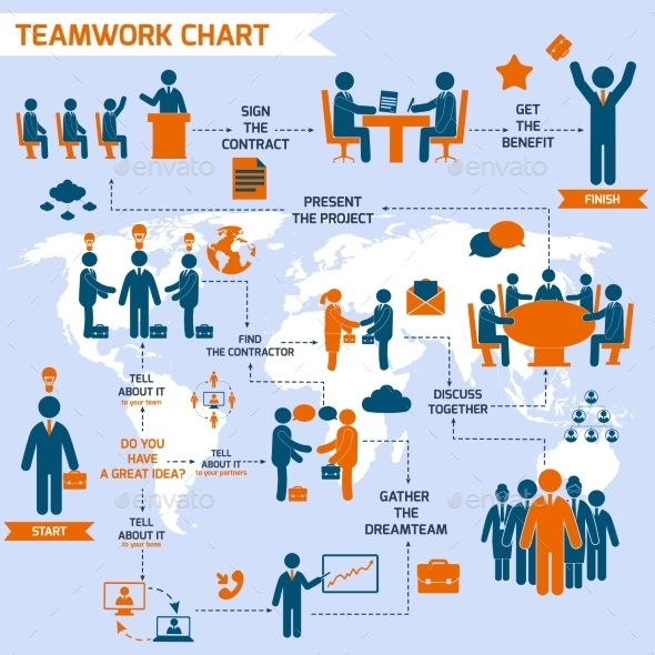 GraphicRiver Teamwork Infographic Set 9195483