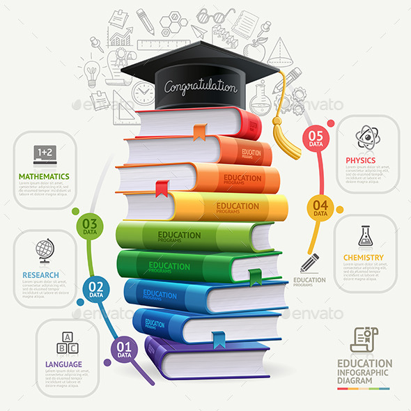 GraphicRiver Books Step Education Infographics 9232240