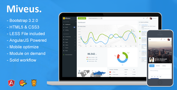 ThemeForest Miveus Yet Another Bootstrap & Angular Webapp 8983397