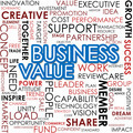 Business ethics word cloud - PhotoDune Item for Sale