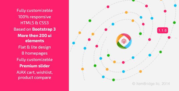 Progressive — Responsive Magento Theme - Magento eCommerce