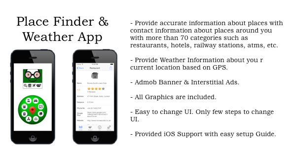 CodeCanyon iOS Place Finder & Weather App 9249792