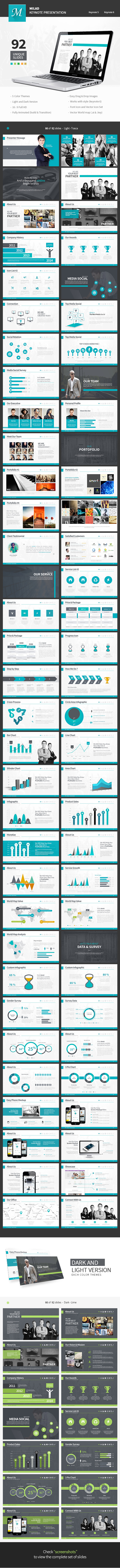 GraphicRiver Milad Creative Keynote Template 9301389