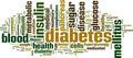 Diabetes Word Cloud Concept. Vector Illustration - PhotoDune Item for Sale
