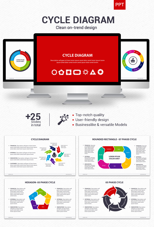GraphicRiver Cycle Diagram Powerpoint 9358965