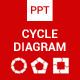 Cycle Diagram - Powerpoint - GraphicRiver Item for Sale