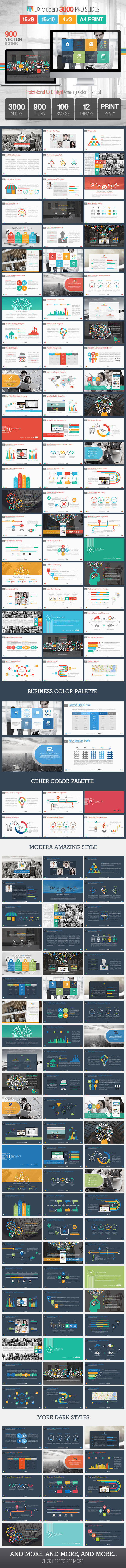 GraphicRiver UX Modera Presentation Template for Keynote 9319493