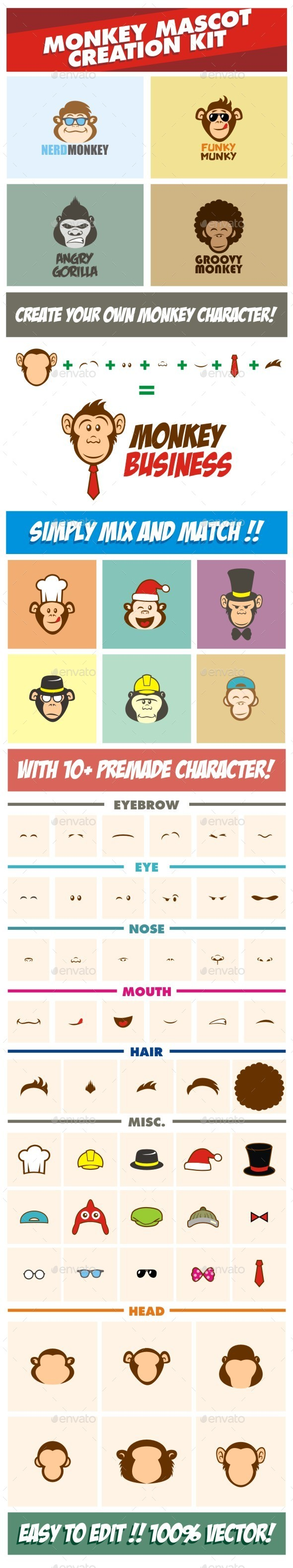 GraphicRiver Monkey Character Creation Kit 9412216