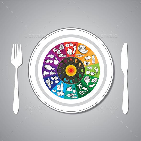 GraphicRiver Vitamin Wheel on Plate 9452453