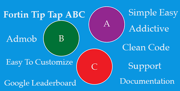CodeCanyon Fortin Tip Tap A-B-C Game with Admob & Leaderboard 9456177