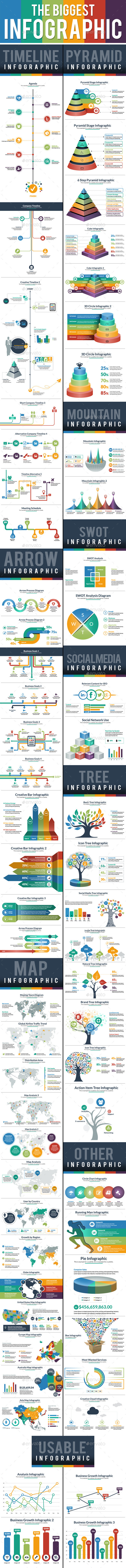 The Biggest Infographic Pack