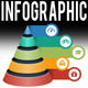 The Biggest Infographic Pack - GraphicRiver Item for Sale