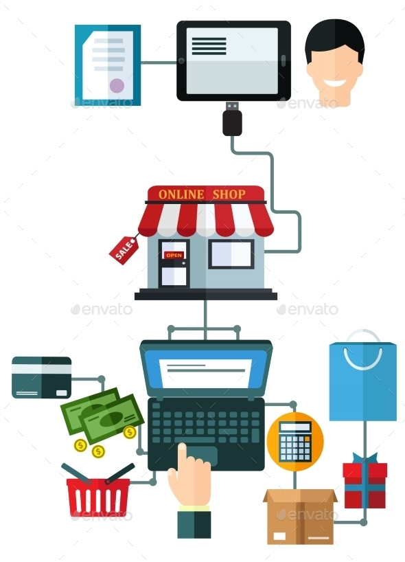 GraphicRiver Online Shopping Flat Concept 9473655