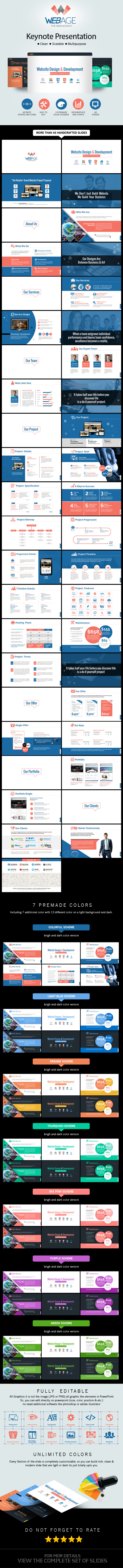 GraphicRiver Web Design & Development Keynote Presentation 9522377