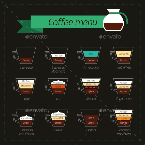 GraphicRiver Coffee Menu Decorative Icons 9539520