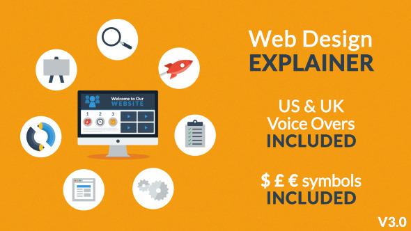 Web Design Explainer