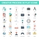Creative Process - GraphicRiver Item for Sale