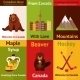 Canada Mini Poster Set - GraphicRiver Item for Sale