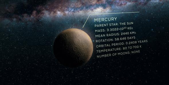 VideoHive Mercury Information 9562663
