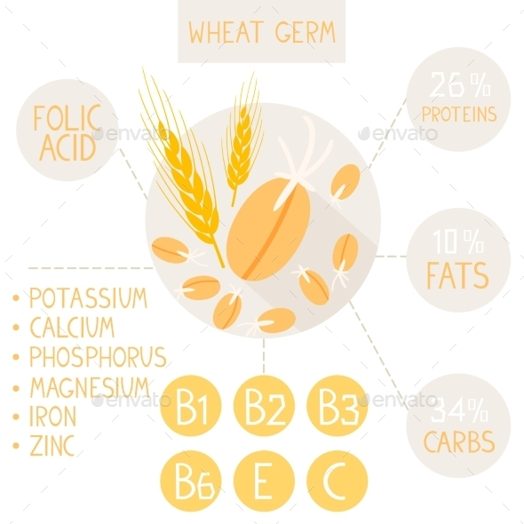 GraphicRiver Wheat Germ 9571301