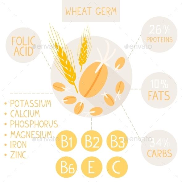 GraphicRiver Wheat Germ 9571301