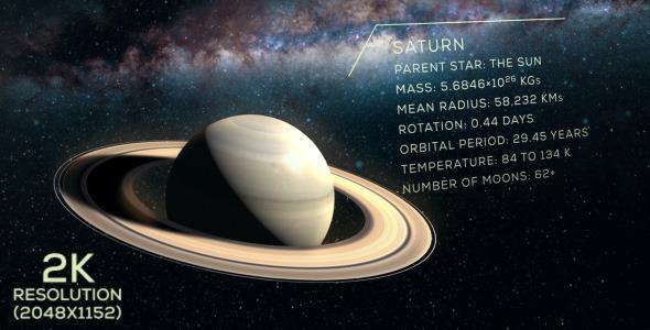 Saturn Information