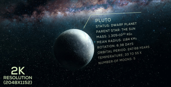 Pluto Information
