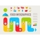 Food Infographic Elements. - GraphicRiver Item for Sale