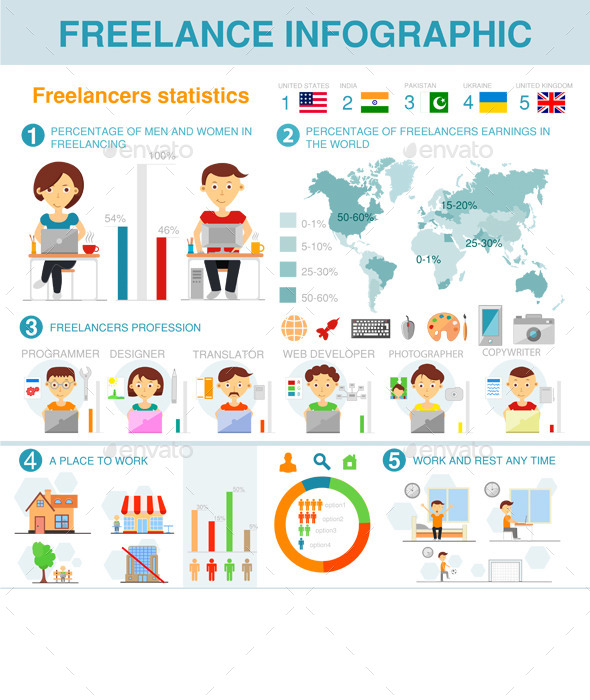 GraphicRiver Freelance Infographic 9556083