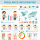 Freelance Infographic - GraphicRiver Item for Sale