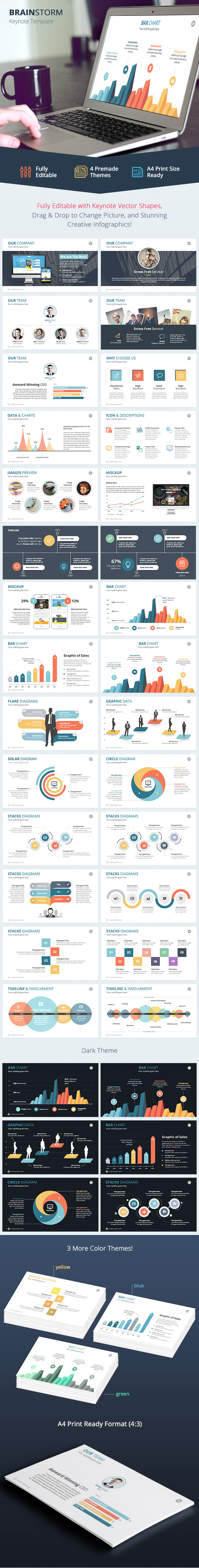 GraphicRiver BRAINSTORM Keynote Template 9562579