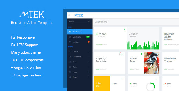 ThemeForest MTek Admin Template Bootstrap & AngularJS 9582169