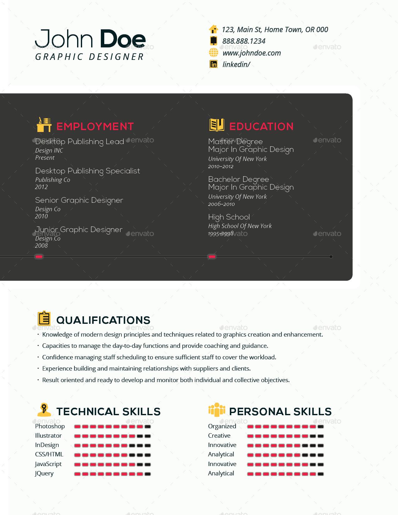 Funky Mbbs Doctors Resume Format Image - Resume Template Samples ...