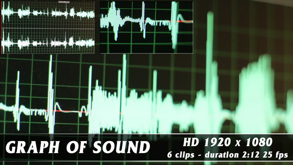 Graph Of Sound